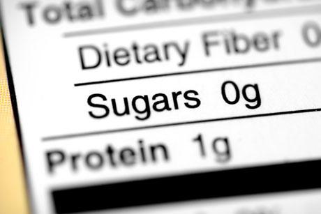 Πως να διαβάσεις σωστά τη διατροφική ετικέτα